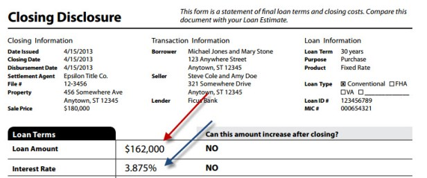 closing_disclosure_interest_rate_amount_borrowed