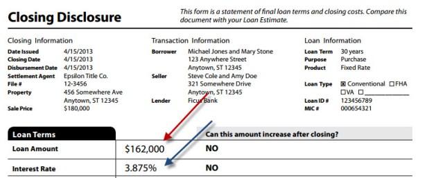 closing_disclosure_interest_rate_amount_borrowed